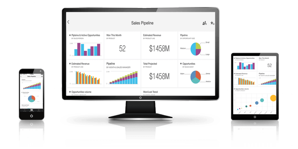 Using HR Analytics software to improve your future outcomes